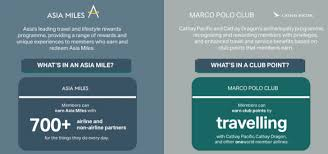 Cathay Pacific Club Points Chart 2019 Guide To Cathay Pacific Asia Miles Simple Flying