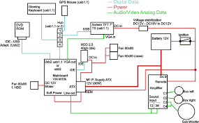 wiring diagram for car speakers to amp wiring 900w pioneer amp wiring diagram wiring diagram schematics on wiring diagram for car speakers to amp
