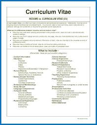 Resume Cv Meaning Impressive Cv Meaning In Resume R Sum Wikipedia What Is Parse Curriculum Vitae