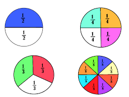 5th Grade Fractions Lessons Tes Teach