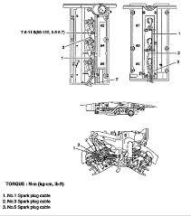 2003 kia sorento firing order vehiclepad 2005 kia sorento 2006 kia sorento spark plug wiring diagram 2006 home wiring diagrams