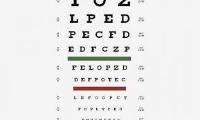 22 Explanatory Eye Exam Reading Chart