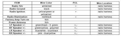 honda crv 2002 radio wiring diagram honda wiring diagrams online