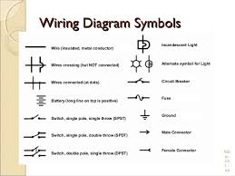 wiring diagrams and symbols electrical the wiring diagram electrical wire diagram symbols how to a schematic wiring diagram