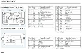 um size of 2008 jeep patriot interior fuse box 2010 p diagram inside wiring diagr 08