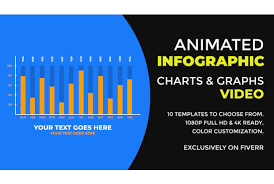Create Animated Charts Buddhinuwan I Will Create An Animated Infographic Charts And Graphs Video For 5 On Www Fiverr Com