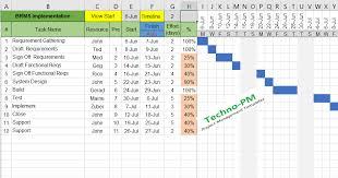 Gantt Chart Requirements Gantt Chart Excel Template Gantt Chart Templates Gantt