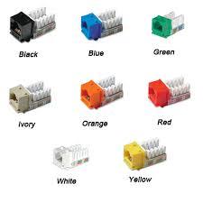 wiring diagram rj45 socket images diagram rj45 wall jack wiring rj 45 wiring diagram cat6 nilzanet
