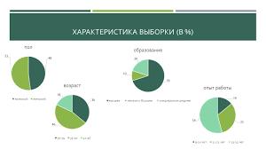 Дипломная презентация по психологии Влияние рекламы на людей с  jpg Нажмите для увеличения slide1 3