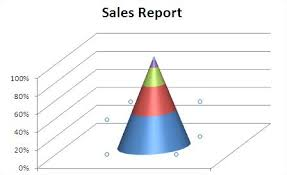 How To Create A Pyramid Chart In Excel Best Excel Tutorial Funnel Chart