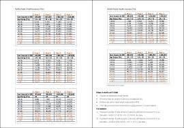 Apollo Munich Optima Restore Premium Chart Pdf Apollo Munich Optima Restore Rate Card