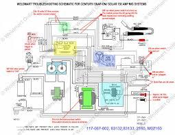 century mig welder troubleshooting technical manuals weldmart online lincoln welder wiring diagram 225 century mig welding machine troubleshooting schematic