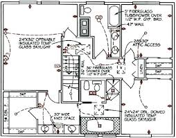 homehouse%2Belectrical%2Bdesign%2Blayout1 wiring schematic for rv,schematic wiring diagrams image database on crossfire 150r wiring diagram printable version