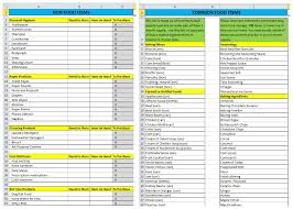 How To Create An Inventory Spreadsheet In Excel How To Create An Inventory Spreadsheet Aljerer Lotgd Com