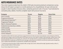 State Survey Finds Wide Disparity In Arizona Auto Insurance