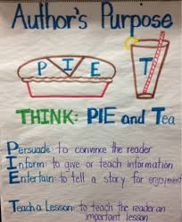 Authors Purpose Anchor Chart Authors Purpose Easy As Pie