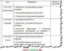 Отчет по практике на предприятии образец для студента логиста на  Как написать отчет по практике примеры и правила