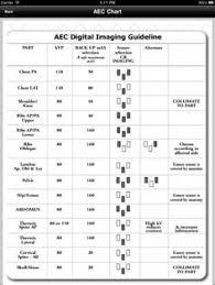 Pediatric Technique Chart X Ray