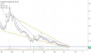 Kash Stock Price And Chart Tsxv Kash Tradingview