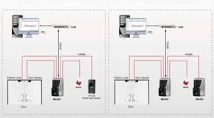 access control system schematic diagram access door access control system wiring diagram solidfonts on access control system schematic diagram