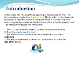 essay how to do an introduction how to write a good introduction the writing center at msu