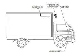 TR200 Truck Refrigeration Units,Pickup Truck Freezer Units