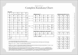 Correct Full Hiragana And Katakana Chart 2019