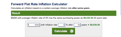 What Is Inflation And What Is The Effect Of Inflation On Your Money