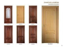 kitchen cabinet door replacement gouglericom