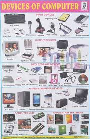 What Is Chart In Computer Devices Of Computer Chart Number 160 Minikids In