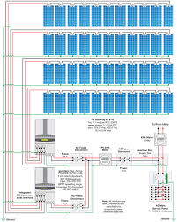 investing in a net zero pv system home power magazine metzler batteryless grid tied pv system schematic