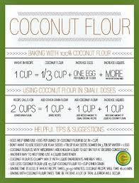 Gluten Free Flour Conversion Chart Coconut Flour Conversion Weight Loss Plans Keto No Carb