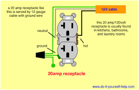 ac plug wiring colors not lossing wiring diagram • ac plug wiring colors wiring diagram schematics rh ksefanzone com nema ac plug wiring ac plug