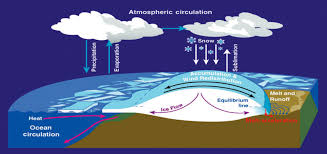 antarctic ice sheet growing is antarctica gaining or losing ice nature may have just settled