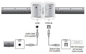 samsung hw j355. how do i connect my hw-j355 wireless soundbar to tv? samsung hw j355 e