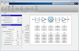 filters described using s parameters mixers and amplifiers are cascaded and the resulting power gain noise figure ip3