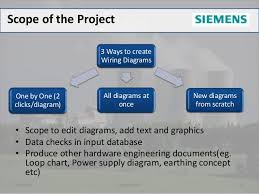 siewire tool to create dcs wiring diagrams Create Wiring Diagram Create Wiring Diagram #51 create wiring diagram online