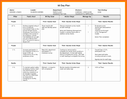 check list example day sales plan checklist example luxury template shawn list