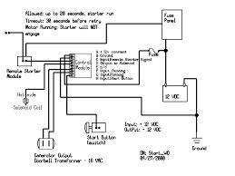 volvo penta starter wiring diagram digital motor wki pinterest at volvo penta 4.3 starter wiring volvo penta starter wiring diagram digital motor wki pinterest at with