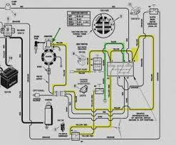yamaha switch wiring diagram perfect yamaha warrior wiring diagram yamaha switch wiring diagram brilliant lawn mower ignition switch wiring diagram britishpanto rh britishpanto