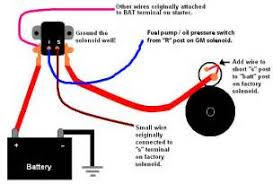 similiar ford starter relay wiring diagram keywords ford mustang starter solenoid wiring diagram