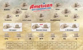The Game Headwear Size Chart The Gp502 Gamechanger Custom Baseball Caps Unfolded The Game