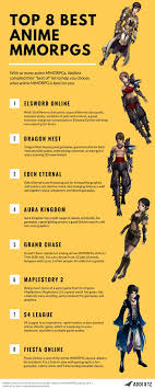 They can cover any subject and, thanks to their ability to transform often boring figures into vivid, memorable. Best Anime Games Mighty Infographics Elsword Online Infographic Anime
