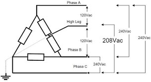 208 volts single phase wiring diagram 208 image 208 volts on 208 volts single phase wiring diagram
