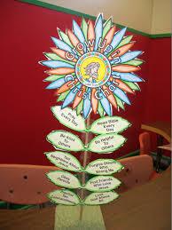 Sunday School Chart Ideas Grow Up In Christ Chart Bible Teachings School Art