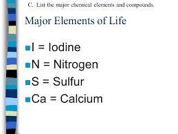 Chemistry of Life At the Completion of this Unit, Students will be ...