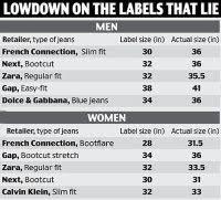 Gap Jeans Size Chart Gap Clothing Size Chart Uk Mens Shirt Size Chart
