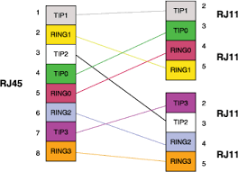 rj45 to rj11 diagram wiring diagrams best rj11 to rj45 wiring diagram uk wiring diagram online rs232 to rj45 wiring diagram rj11