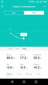 Бытовая Техника Обзор умных весов yunmai balance Клуб  Краткий отчет Представляет собой комплексный анализ соотношения всех тканей а также показывает доли воды белка уровень базального метаболизма УБМ и