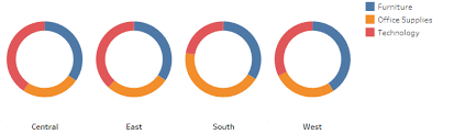 How To Create A Donut Chart In Tableau Doingdata